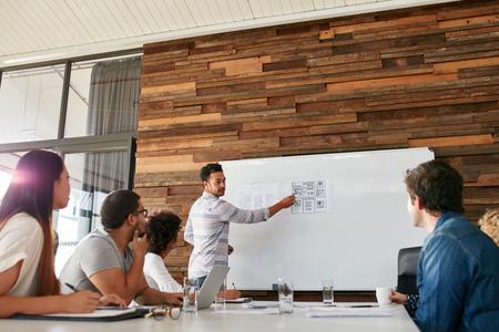 Laat de professionele leergemeenschap slagen