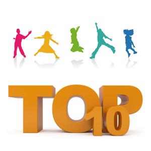 Top 10 artikelen 2015