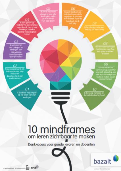 10 mindframes - Denkkaders voor goede leerkrachten - Hattie