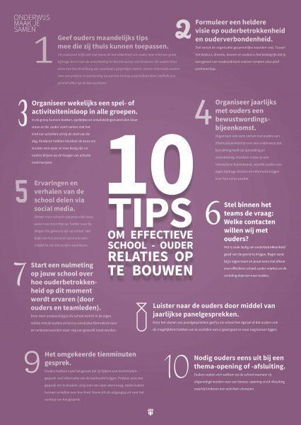 Tien Tips Ouderbetrokkenheid ouders school relatie
