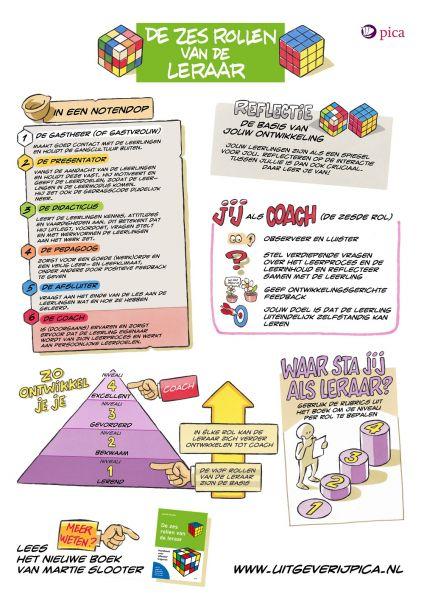 De zes rollen van de leraar - Poster